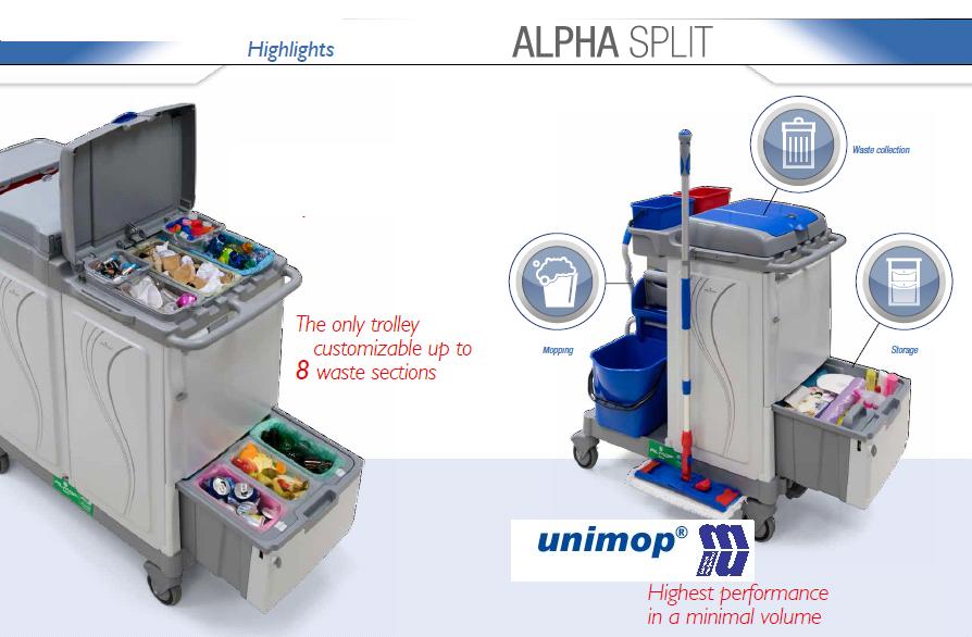 ALPHA split